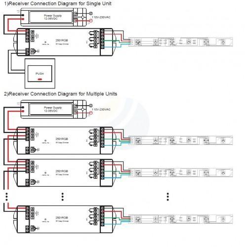 Led apšvietimo valdikliai, LED sieninis RGBW valdiklio pultas 3VDC